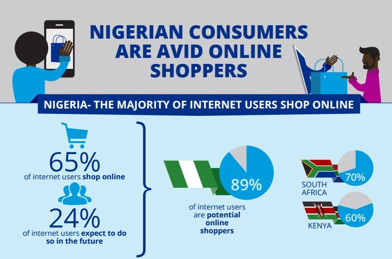 Image credit: www.ventures-africa.com